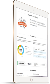 Business Plan Software and Sales and Marketing Software - Palo ...